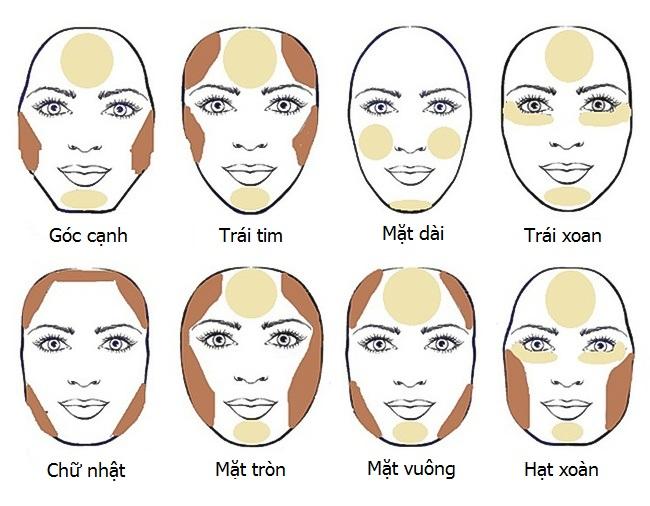 trang điểm cho từng loại khuôn mặt