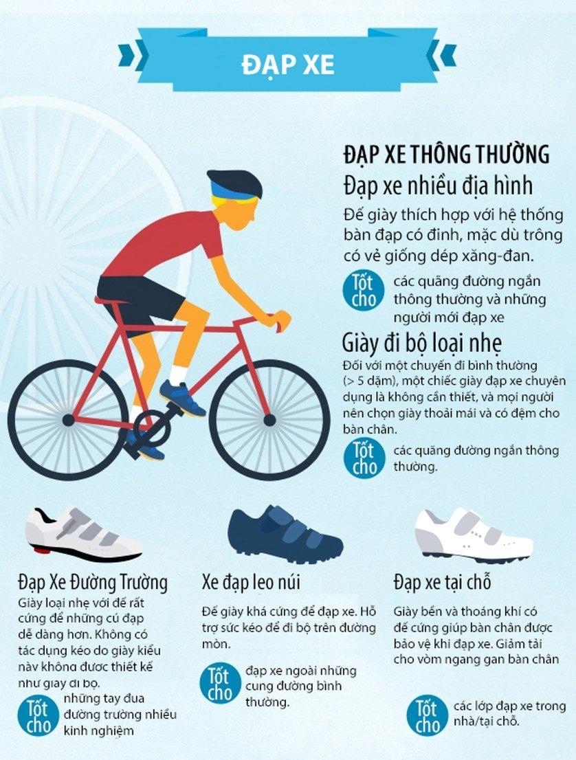 giày đạp xe